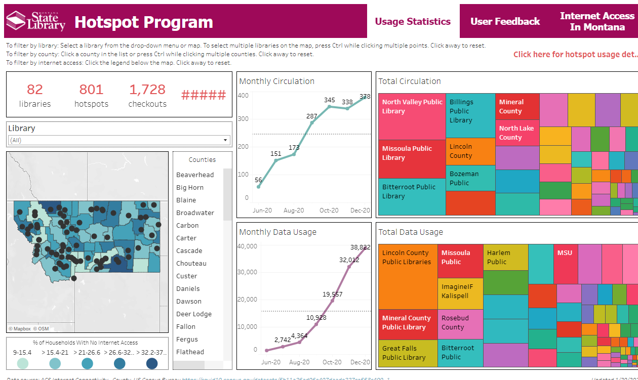 Screenshot of the dashboard of the MSL hotspot program, links to the actual page